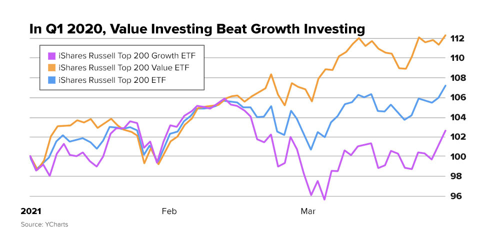 email-chart-growth_value_3mo